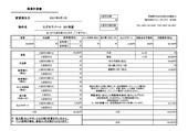 ◆賃貸物件情報~千葉県柏市編~